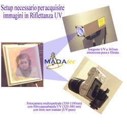 UV Reflectance setup (365nm)