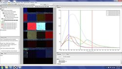 Hyperspectral analysis Induced UV fluorescence